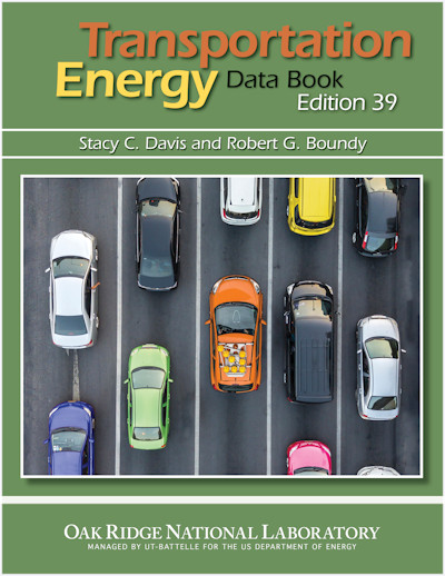 Transportation Energy Data Book cover